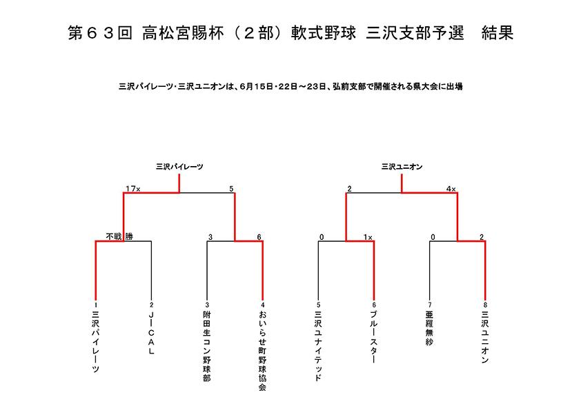 takamatsu_2bu2019_k
